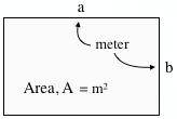 Bild av kvadratmeter